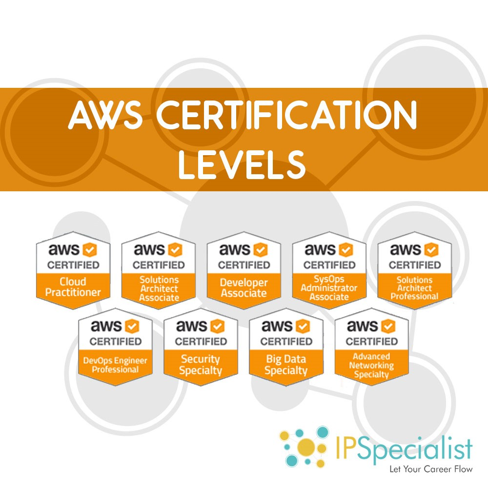 Is an AWS Certification worth it? - IPSpecialist