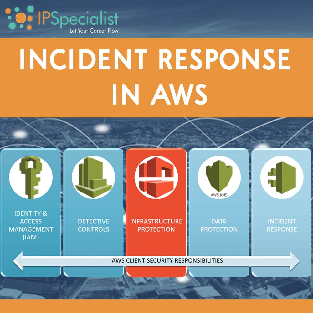 incident response in aws